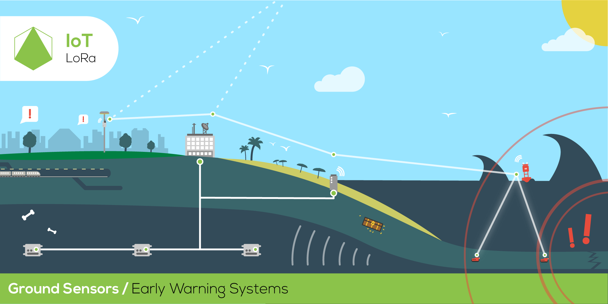 Use-case-Ground-Sensors-Early-Warning-Systems